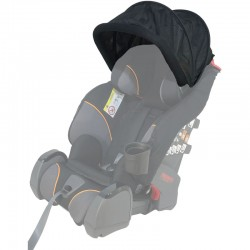 Parasolar scaun auto...
